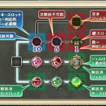 【オルサガ】第6回レコンキスタのアミュレット効果
