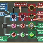【オルサガ】第8回レコンキスタアミュレット効果