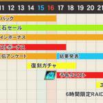 【オルサガ】2周年イベントオルフェス